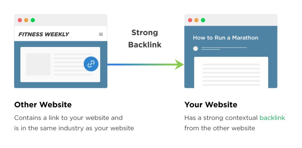 Back link explainer infographic