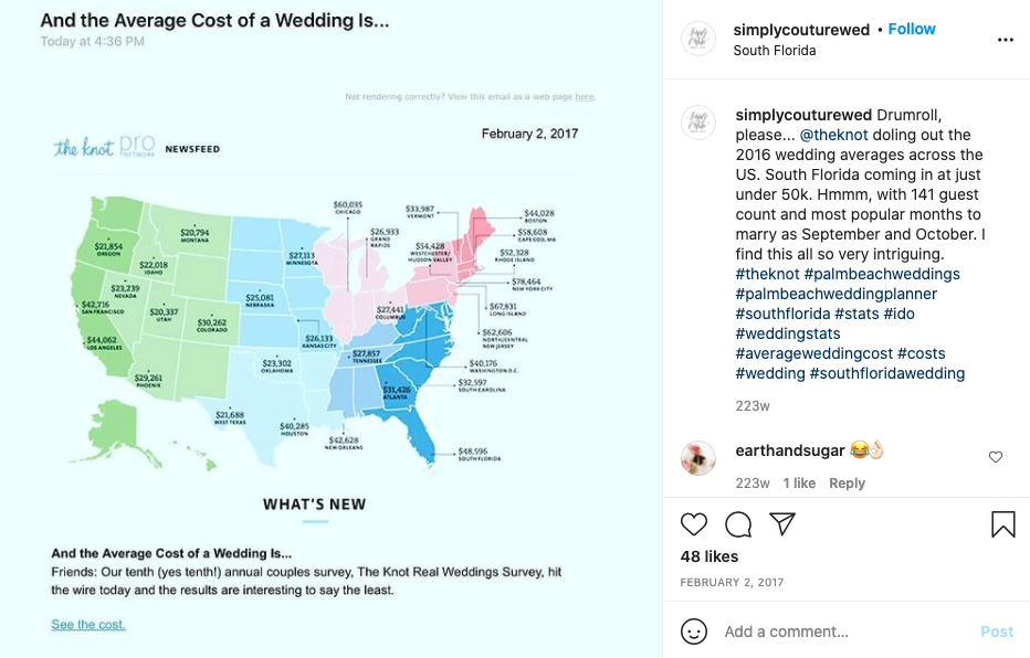 Screen shot of the instagram account simplycouturewed's post showing the average cost of weddings in each state.